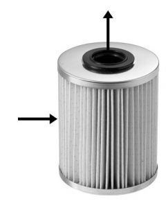 Delphi Diesel Fuel Filter HDF511