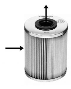 Delphi Diesel Fuel Filter HDF513